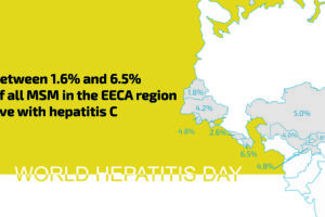Hepatitis B and С among MSM in EECA region